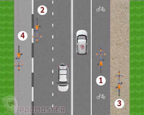 Расположение велосипедиста на проезжей части