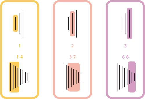 Схема переключения скоростей на трансмиссии 3-8