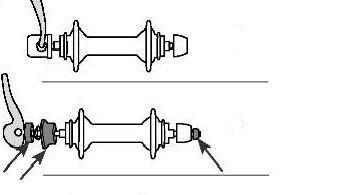 Механизм Clix