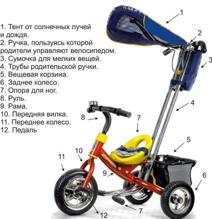 trehkolesnyj velosiped 1