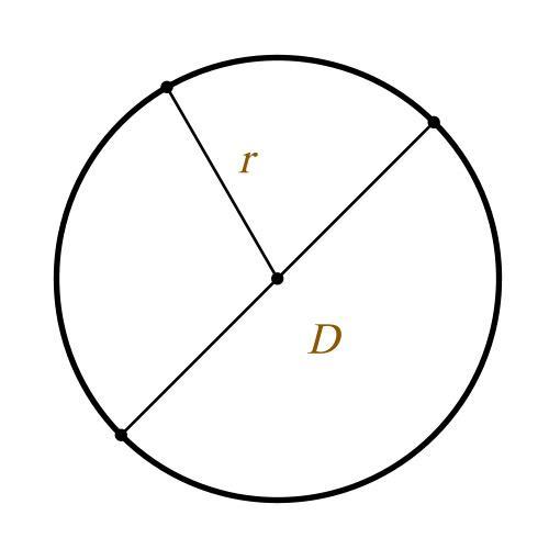 Как найти длину окружности формула