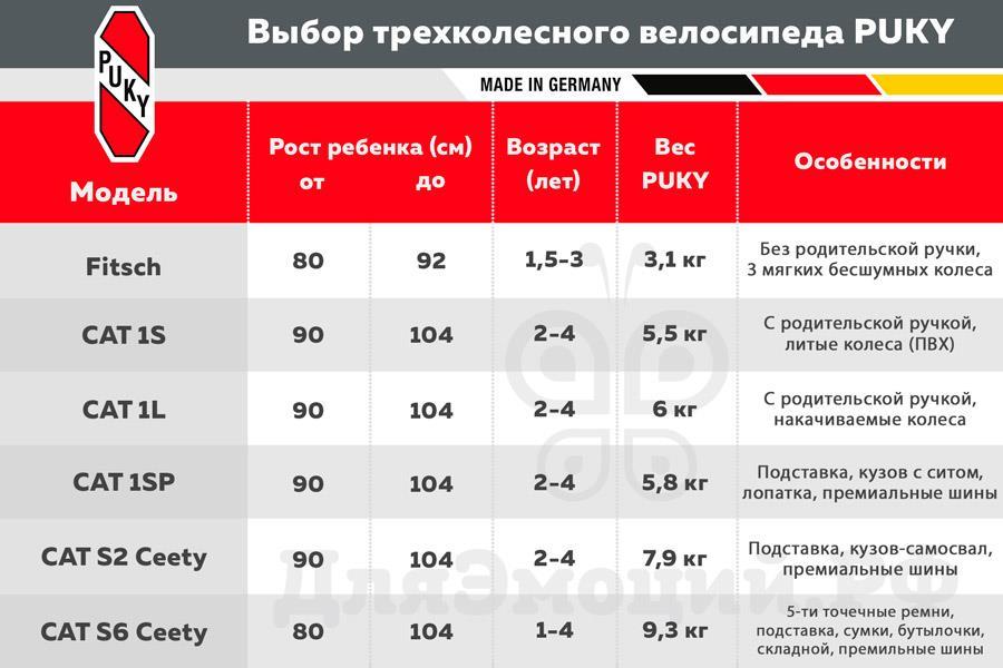 table_triс.jpg