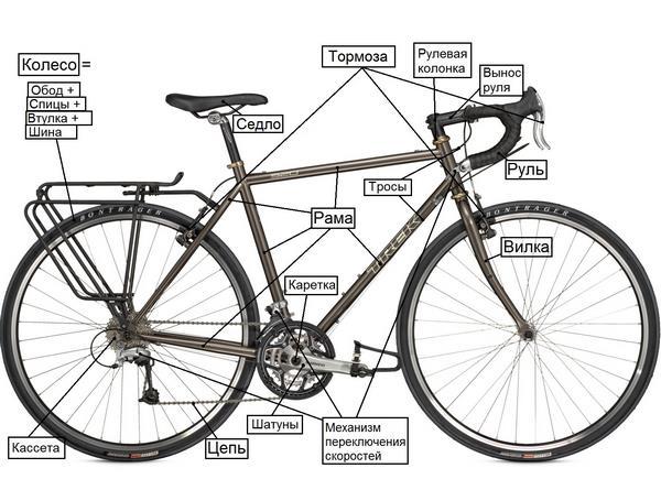 Велосипед. Как собрать своими руками?