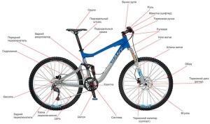 устройство горного велосипеда