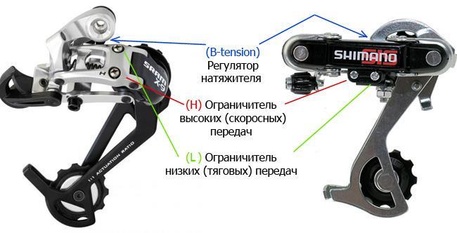 Задний переключатель велосипеда обозначения B-tension