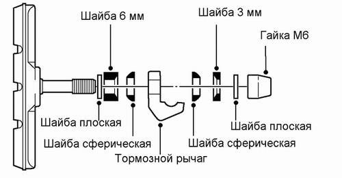 Если на велосипед устанавливаются новые колодки, то главное одеть в правильной последовательности прокладки и шайбы