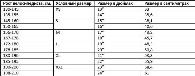 Таблица соответствия размера рамы и роста велосипедиста для горных велосипедов