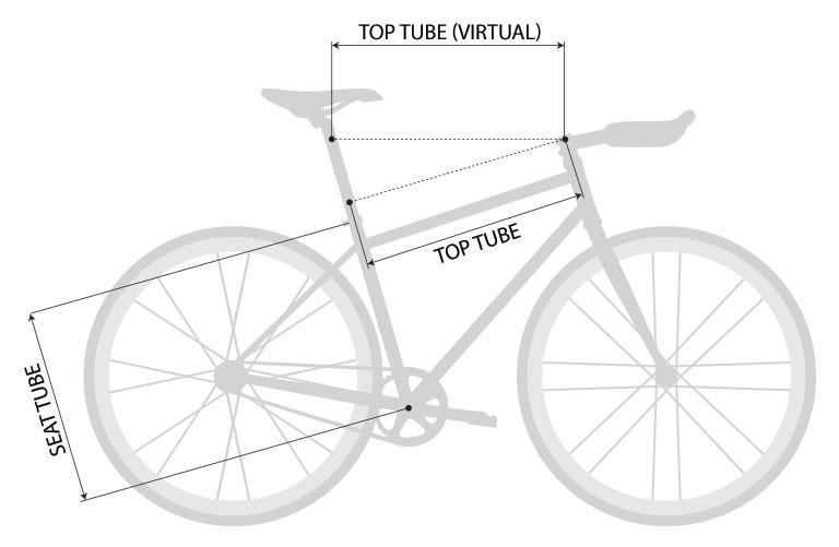 Размеры рамы велосипеда