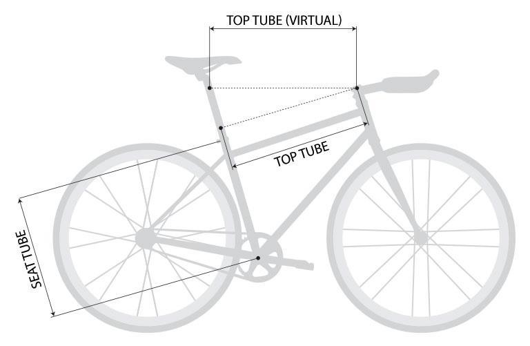 Подбор размера шоссейного велосипеда