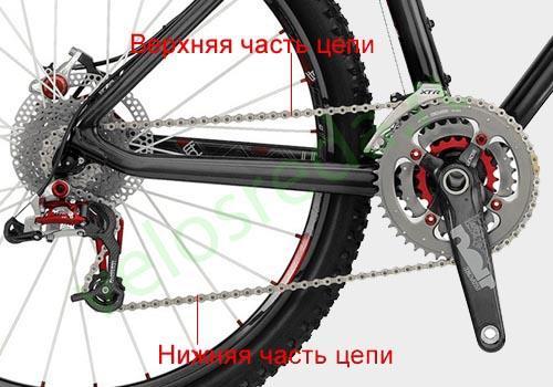 переключение передач велосипеда