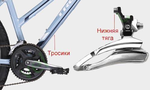 Передний переключатель скоростей с нижней тягой