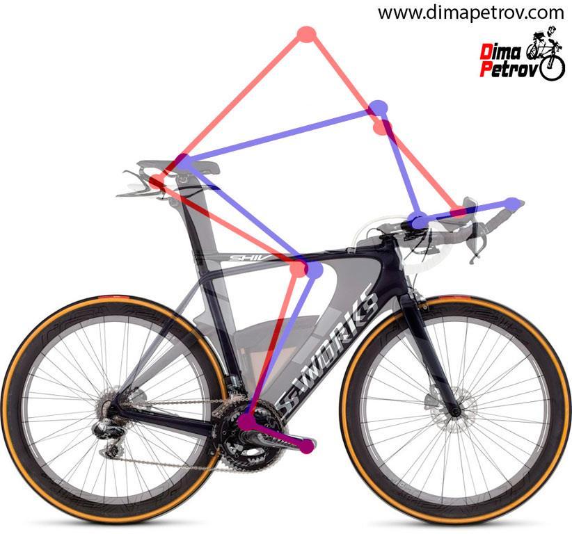 Посадка триатлон велосипед