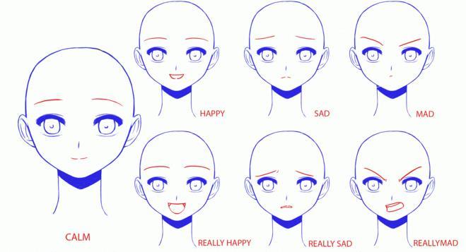 Как нарисовать эмоции аниме?