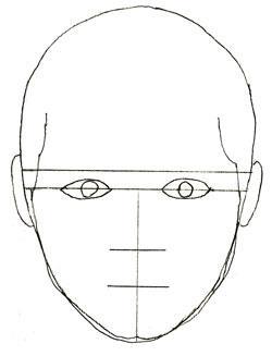 Как нарисовать лицо человека поэтапно (3)