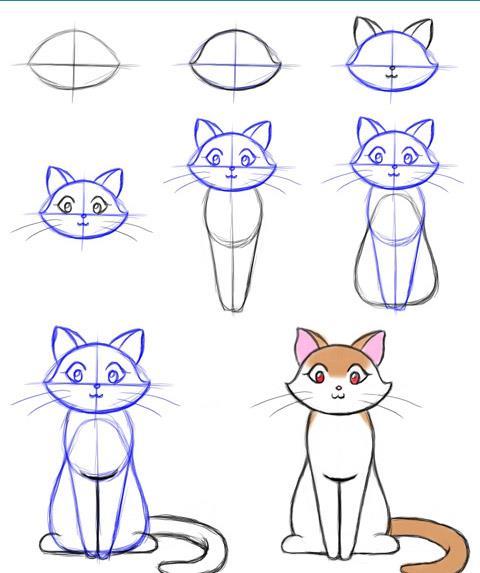 Как нарисовать кота поэтапно с ребенком?