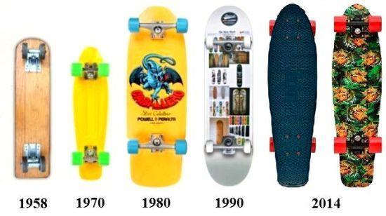 Скейт 2