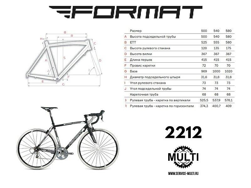 формат 2212 фото 3 - геометрия