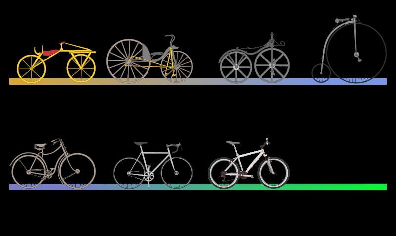 история создания изобретения развития первого велосипеда