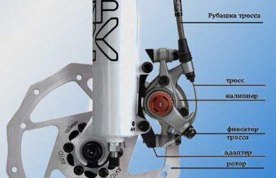 как обслуживать гидравлические тормоза велосипеда