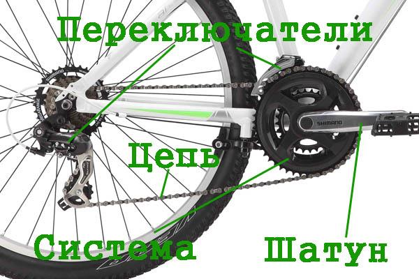 Элементы трансмиссии велосипеда