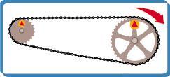 Соотношение передач на велосипеде