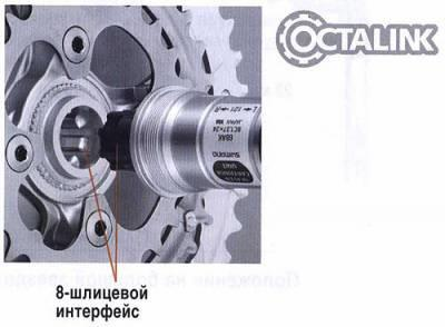 крепление по стандарту OctaLink