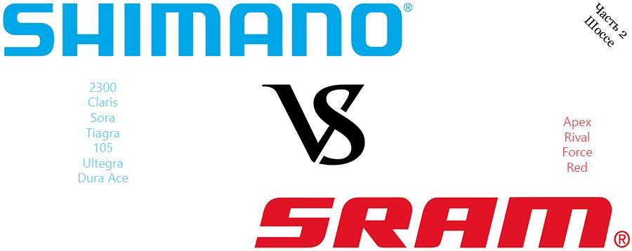 Sram-Shimano-Logo-Race