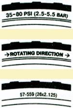 Обозначения на боковой поверхности покрышки