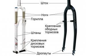 Передняя вилка