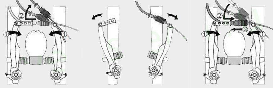Освобождение тросика в V-brake