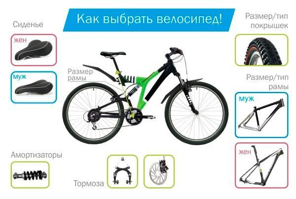 как правильно выбрать велосипед взрослому1