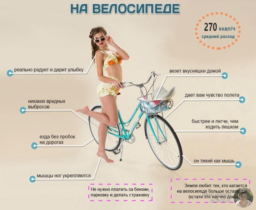 средний расход калорий на велосипеде