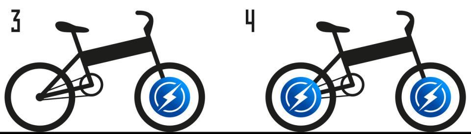 Электровелосипед сполным приводом: схема расположения двигателей
