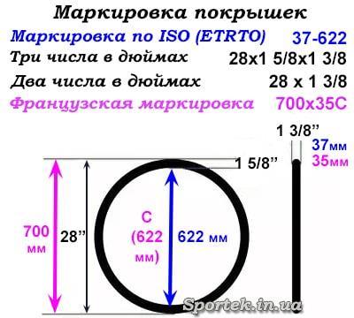 Что обозначают цифры в различных маркировках покрышек