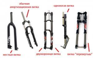 Типы велосипедных вилок