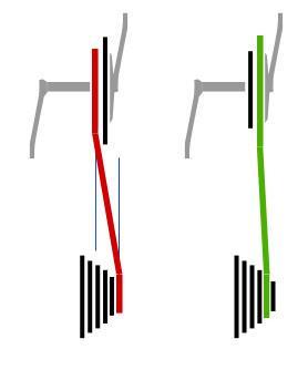 Рисунок параллельных вселенных. Слева (красным) не правильно – вселенные велосипедных цепей параллельны, слева (зеленым) правильно!