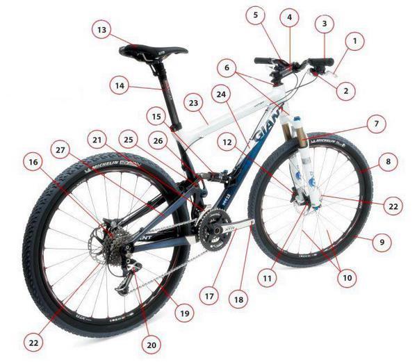 iz-chego-sostoit-velosiped