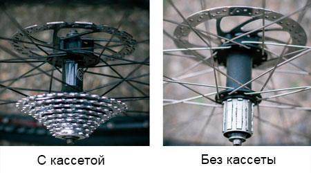 виды втулок для велосипеда