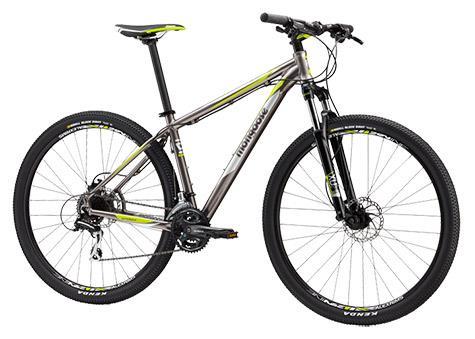 mongoose-tyax-sport-3
