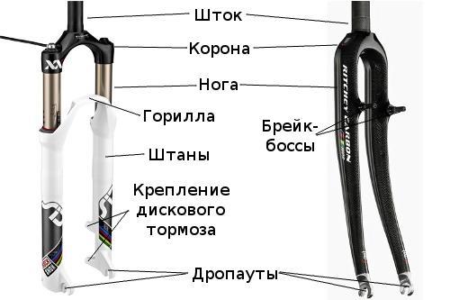 Устройство велосипедной вилки