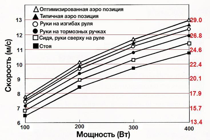 power position speed - Copy