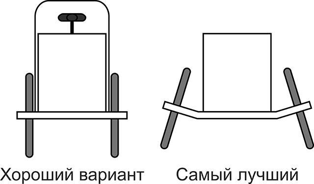 Схема правильной установки колёс на самодельный трайк