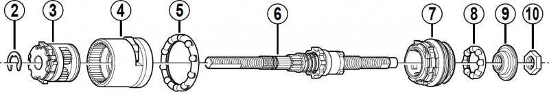 Взрыв-схема 3-скоростной планетарной втулки (вид сзади): 3 — водило с сателлитами, 4 — кольцевая шестерня, 6 — ось и солнечная шестерня, 7 — привод с шлицами для звездочки