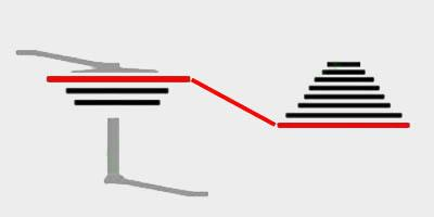 Как неправильно переключать скорости велосипеда