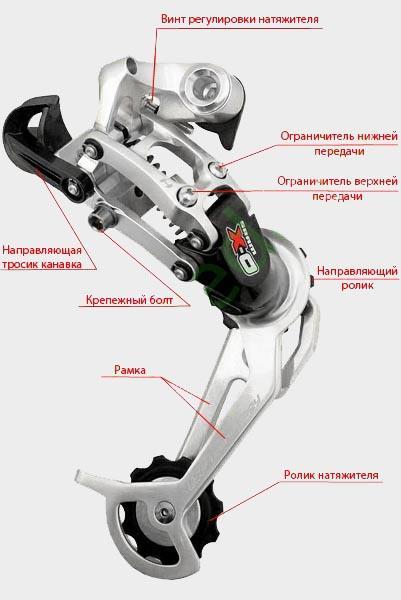 Устройство заднего переключателя велосипеда