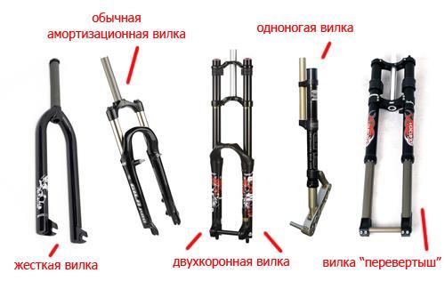 Типы вилок велосипедных