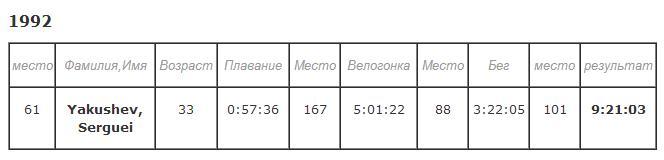 Yakushev1