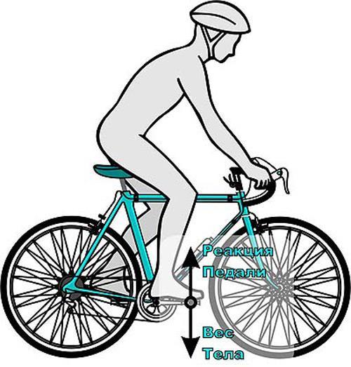 kak pravilno krytit pedali