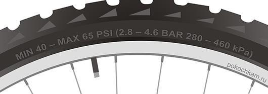MTB wheel pressure