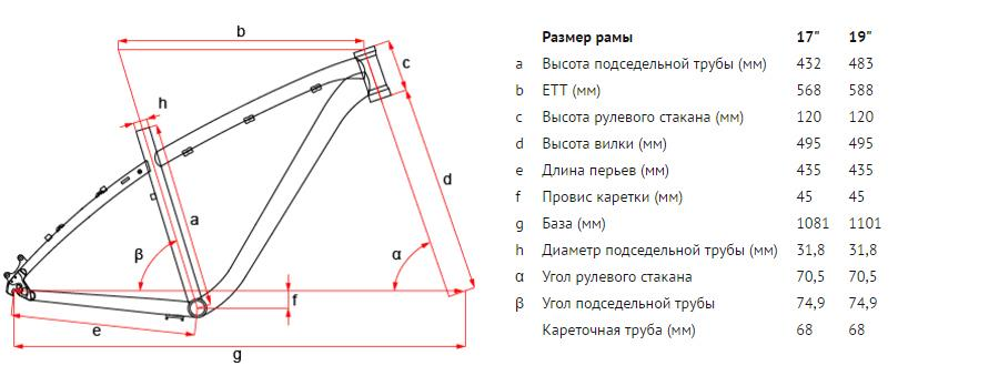 Геометрия рамы Agris 27,5 3.0